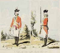The British Army in 1792: the Uniform Plates of James Hewgill